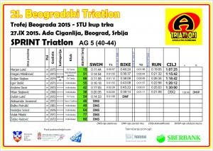 rezultati AG5 SPRINT 21.bgd