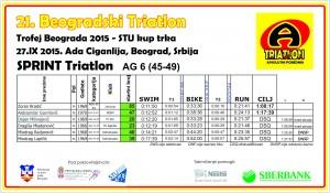 rezultati AG6 SPRINT 21.bgd
