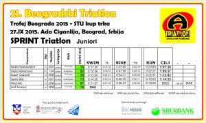 rezultati Juniori SPRINT 21.bgd