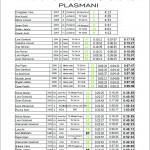 1.Zimski akvatlon 2018 plasman